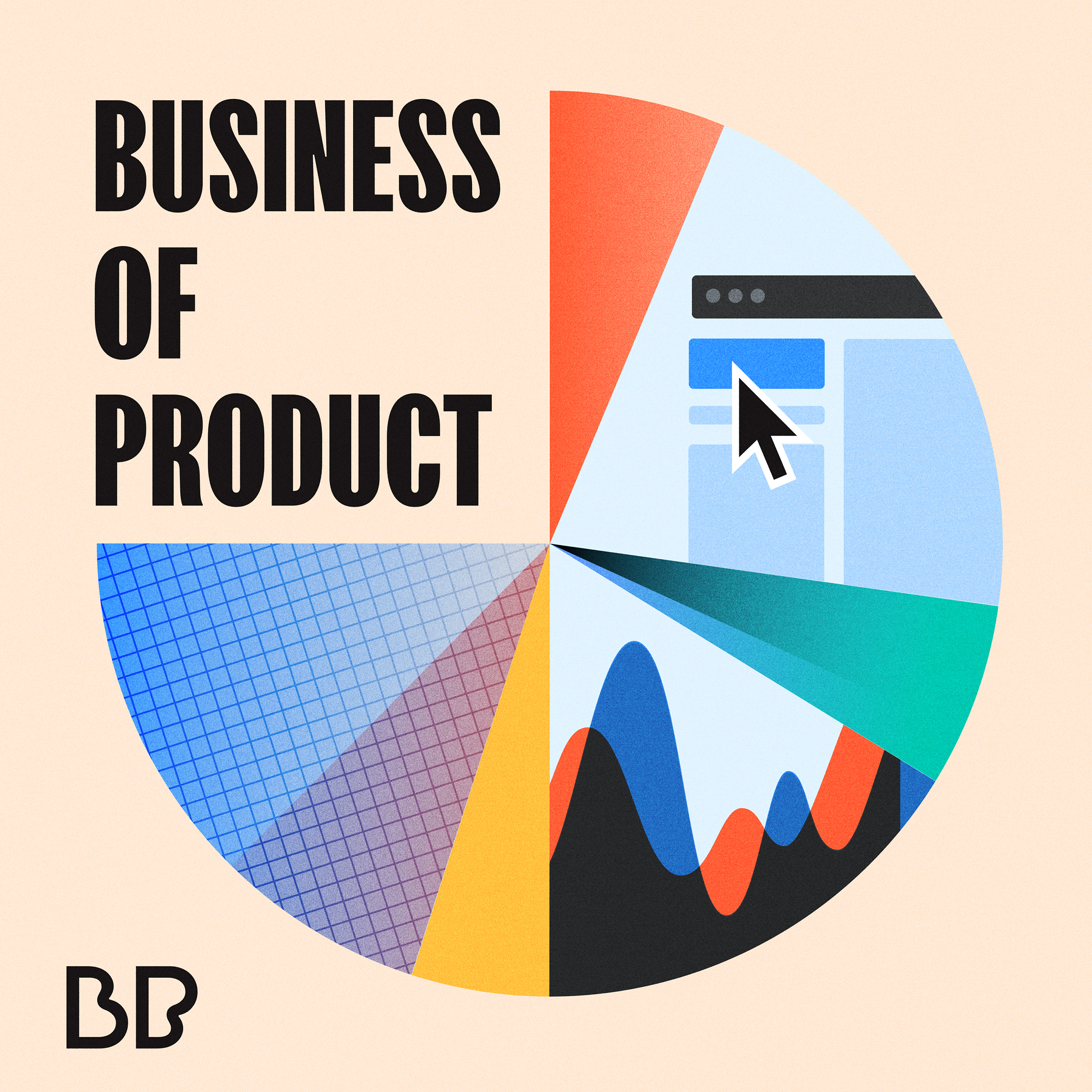 Business of Product Podcast